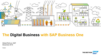 The Digital Business with SAP Business One
